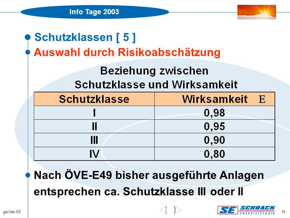 Info Tage 2003 gs/Jan.03 39 Schutzklassen [ 5 ]  Auswahl durch Risikoabschätzung  Nach ÖVE-E49 bisher ausgeführte Anlagen entsprechen ca. Schutzklas