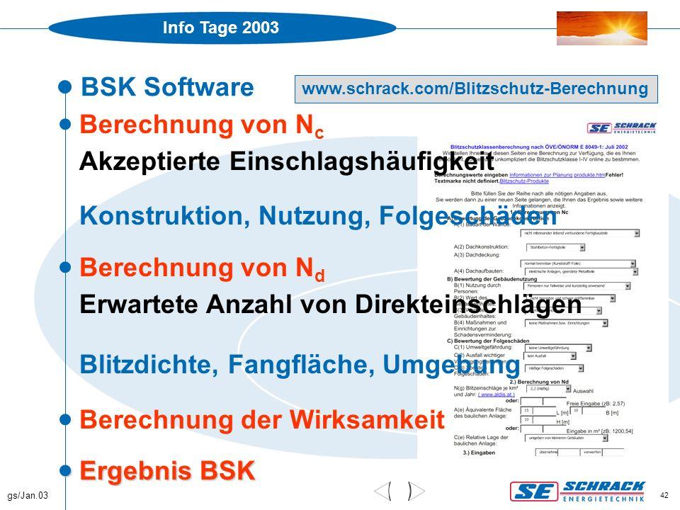 Info Tage 2003 gs/Jan.03 42 BSK Software  Berechnung von N c Akzeptierte Einschlagshäufigkeit Konstruktion, Nutzung, Folgeschäden  Berechnung von N