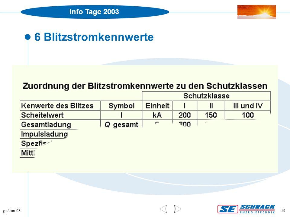 Info Tage 2003 gs/Jan.03 49 6 Blitzstromkennwerte