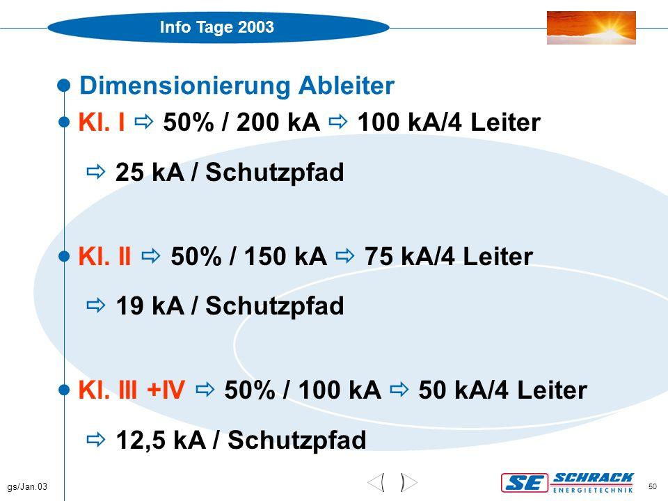 Info Tage 2003 gs/Jan.03 50 Dimensionierung Ableiter  Kl. I  50% / 200 kA  100 kA/4 Leiter  25 kA / Schutzpfad  Kl. II  50% / 150 kA  75 kA/4 L