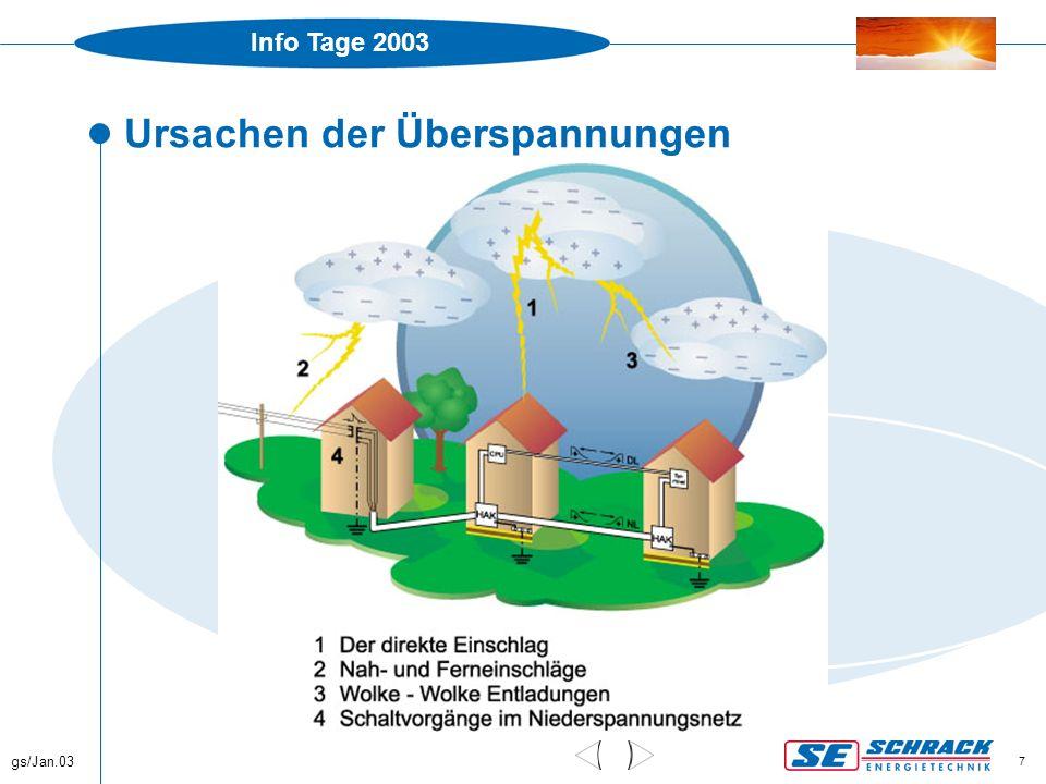 Info Tage 2003 gs/Jan.03 18 Schaltung TN-C, IT - System  Nullung U C  335 V (1,45 x U L/E )  Isolationsüberwachungs-System  U C  440 V  5 kA (PE) PEN (PE) [Schiene] oder PAS