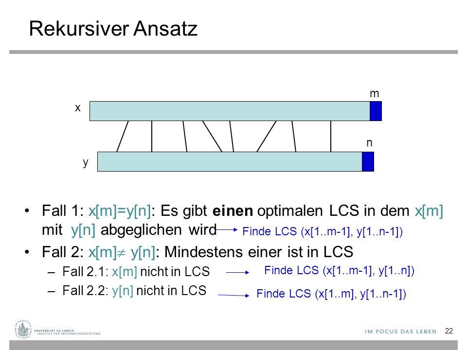 Rekursiver Ansatz Fall 1: x[m]=y[n]: Es gibt einen optimalen LCS in dem x[m] mit y[n] abgeglichen wird Fall 2: x[m]  y[n]: Mindestens einer ist in LCS –Fall 2.1: x[m] nicht in LCS –Fall 2.2: y[n] nicht in LCS x y m n Finde LCS (x[1..m-1], y[1..n-1]) Finde LCS (x[1..m], y[1..n-1]) Finde LCS (x[1..m-1], y[1..n]) 22