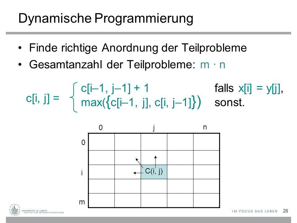 Dynamische Programmierung Finde richtige Anordnung der Teilprobleme Gesamtanzahl der Teilprobleme: m ∙ n c[i, j] = c[i–1, j–1] + 1falls x[i] = y[j], max( { c[i–1, j], c[i, j–1] }) sonst.