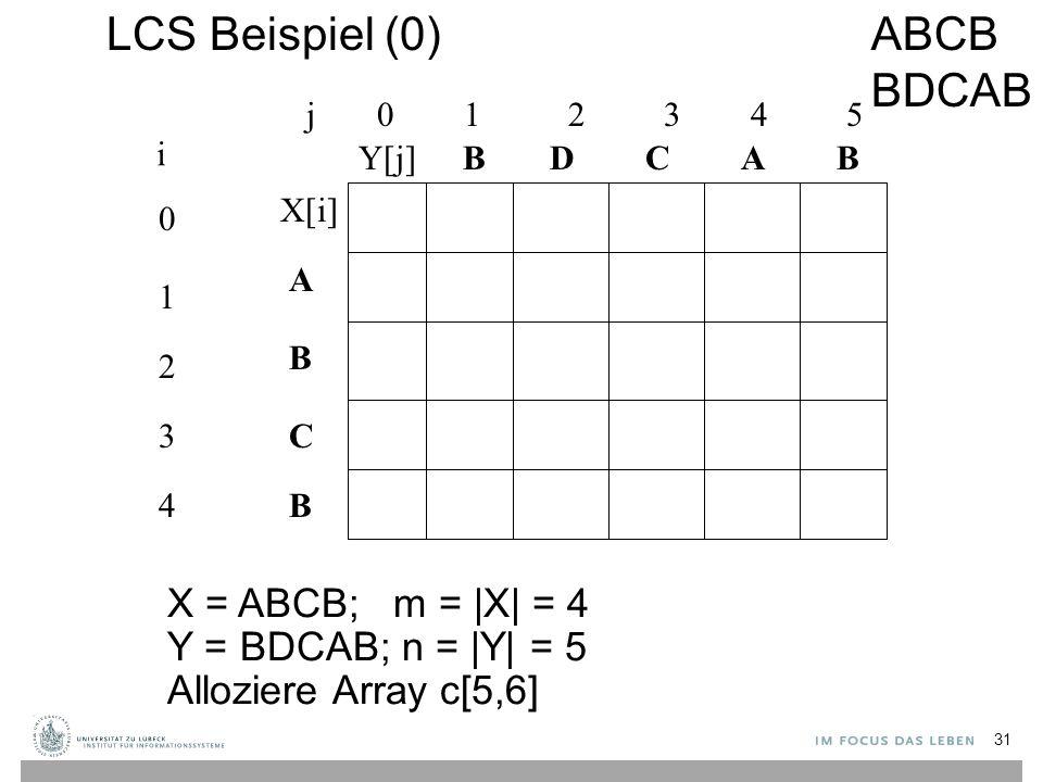 LCS Beispiel (0) j 0 1 2 3 4 5 0 1 2 3 4 i X[i] A B C B Y[j]BBACD X = ABCB; m = |X| = 4 Y = BDCAB; n = |Y| = 5 Alloziere Array c[5,6] ABCB BDCAB 31