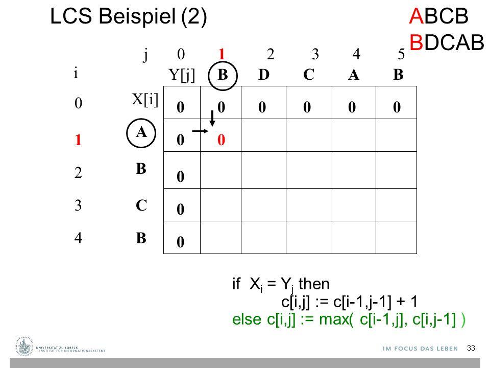 LCS Beispiel (2) j 0 1 2 3 4 5 0 1 2 3 4 i A B C B BBACD 0 0 00000 0 0 0 if X i = Y j then c[i,j] := c[i-1,j-1] + 1 else c[i,j] := max( c[i-1,j], c[i,j-1] ) 0 ABCB BDCAB X[i] Y[j] 33