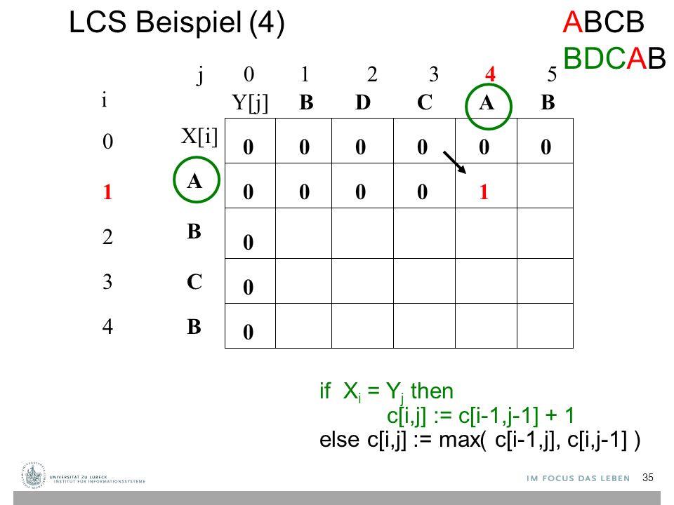 LCS Beispiel (4) j 0 1 2 3 4 5 0 1 2 3 4 i A B C B BBACD 0 0 00000 0 0 0 if X i = Y j then c[i,j] := c[i-1,j-1] + 1 else c[i,j] := max( c[i-1,j], c[i,j-1] ) 0001 ABCB BDCAB X[i] Y[j] 35