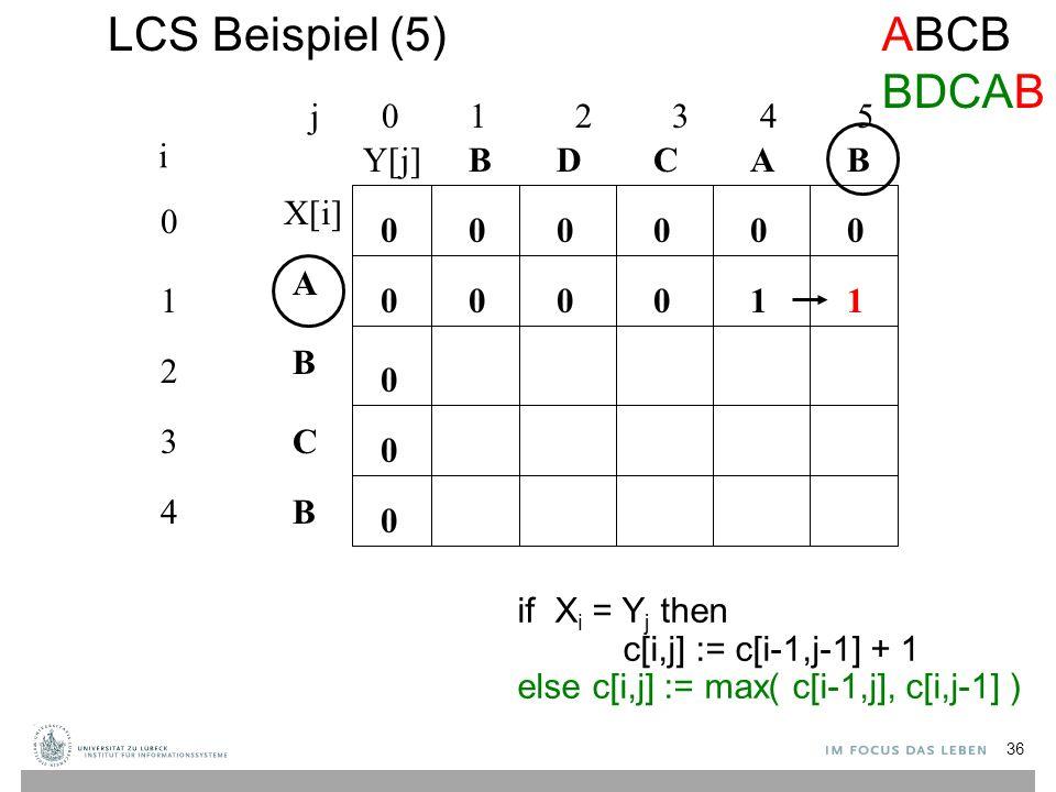 LCS Beispiel (5) j 0 1 2 3 4 5 0 1 2 3 4 i A B C B BBACD 0 0 00000 0 0 0 if X i = Y j then c[i,j] := c[i-1,j-1] + 1 else c[i,j] := max( c[i-1,j], c[i,j-1] ) 00011 ABCB BDCAB X[i] Y[j] 36