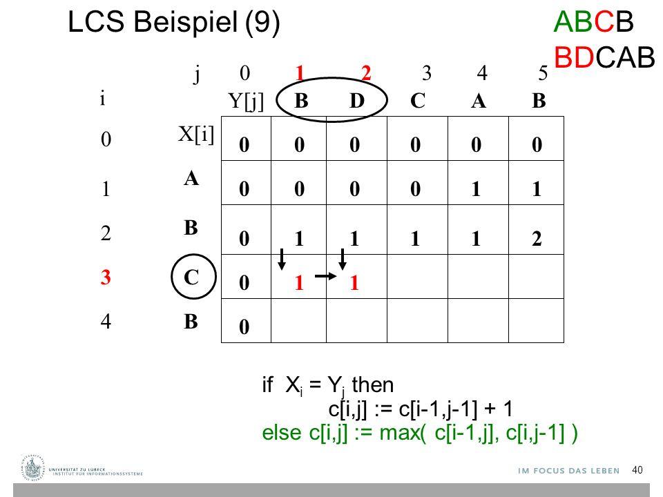LCS Beispiel (9) j 0 1 2 3 4 5 0 1 2 3 4 i A B C B BBACD 0 0 00000 0 0 0 if X i = Y j then c[i,j] := c[i-1,j-1] + 1 else c[i,j] := max( c[i-1,j], c[i,j-1] ) 10001 21111 11 ABCB BDCAB X[i] Y[j] 40