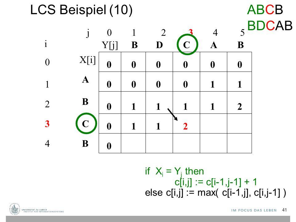 LCS Beispiel (10) j 0 1 2 3 4 5 0 1 2 3 4 i A B C B BBACD 0 0 00000 0 0 0 if X i = Y j then c[i,j] := c[i-1,j-1] + 1 else c[i,j] := max( c[i-1,j], c[i,j-1] ) 10001 12111 112 ABCB BDCAB X[i] Y[j] 41