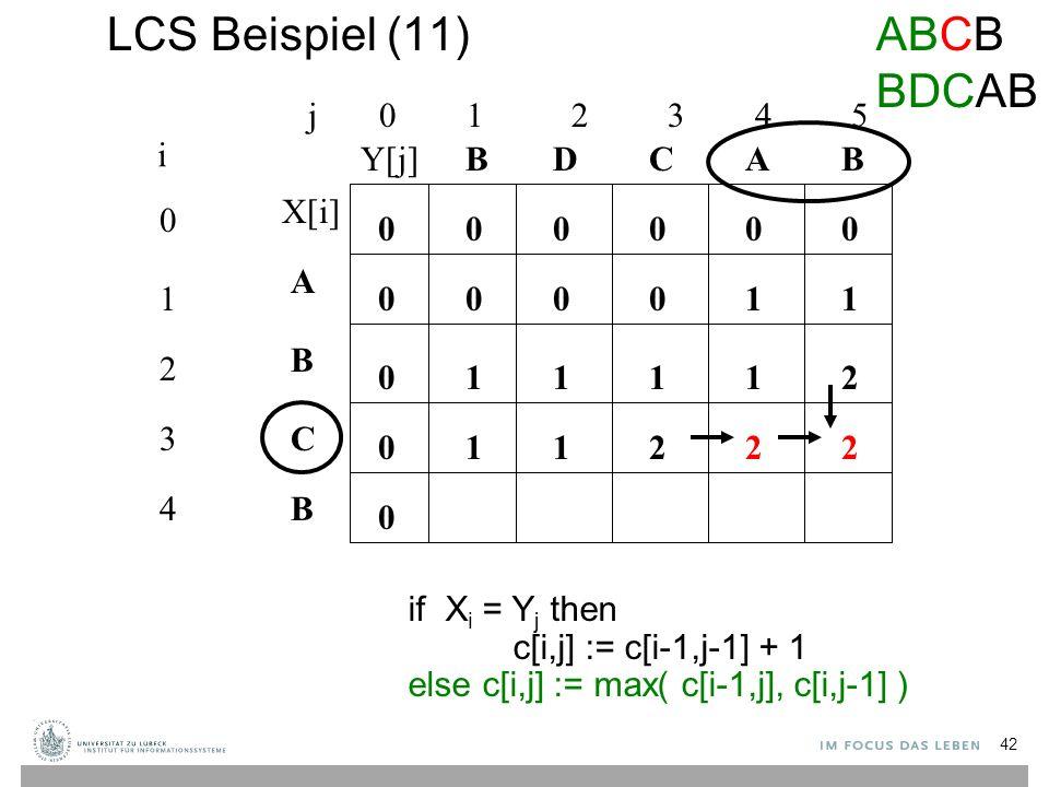 LCS Beispiel (11) j 0 1 2 3 4 5 0 1 2 3 4 i A B C B BBACD 0 0 00000 0 0 0 if X i = Y j then c[i,j] := c[i-1,j-1] + 1 else c[i,j] := max( c[i-1,j], c[i,j-1] ) 10001 1211 112 1 22 ABCB BDCAB X[i] Y[j] 42