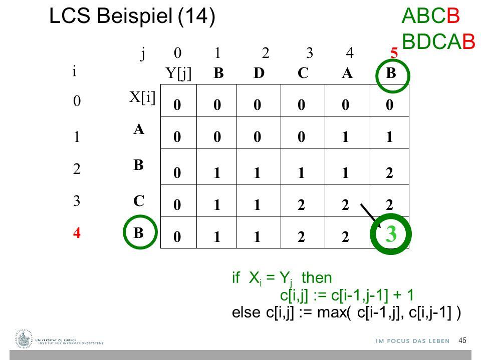 LCS Beispiel (14) j 0 1 2 3 4 5 0 1 2 3 4 i A B C B BBACD 0 0 00000 0 0 0 if X i = Y j then c[i,j] := c[i-1,j-1] + 1 else c[i,j] := max( c[i-1,j], c[i,j-1] ) 10001 1211 112 1 22 1122 3 ABCB BDCAB X[i] Y[j] 45