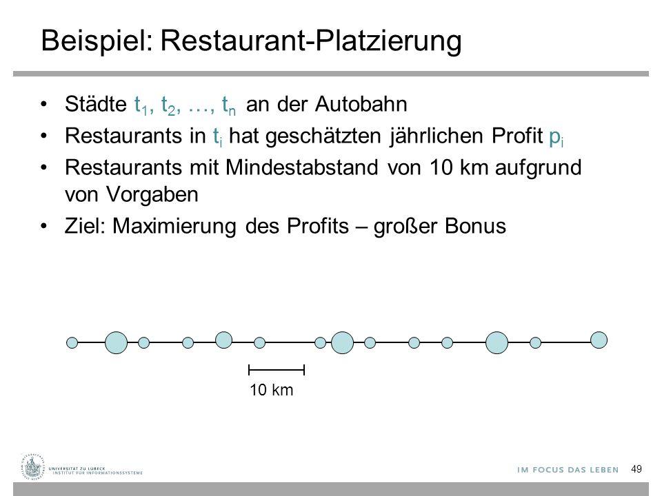 Beispiel: Restaurant-Platzierung Städte t 1, t 2, …, t n an der Autobahn Restaurants in t i hat geschätzten jährlichen Profit p i Restaurants mit Mindestabstand von 10 km aufgrund von Vorgaben Ziel: Maximierung des Profits – großer Bonus 10 km 49