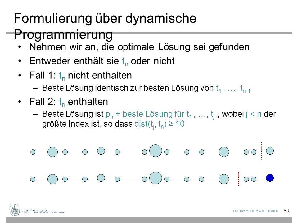 Formulierung über dynamische Programmierung Nehmen wir an, die optimale Lösung sei gefunden Entweder enthält sie t n oder nicht Fall 1: t n nicht enthalten –Beste Lösung identisch zur besten Lösung von t 1, …, t n-1 Fall 2: t n enthalten –Beste Lösung ist p n + beste Lösung für t 1, …, t j, wobei j < n der größte Index ist, so dass dist(t j, t n ) ≥ 10 53