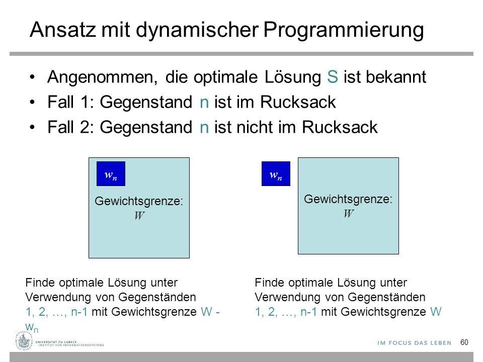 Ansatz mit dynamischer Programmierung Angenommen, die optimale Lösung S ist bekannt Fall 1: Gegenstand n ist im Rucksack Fall 2: Gegenstand n ist nicht im Rucksack Gewichtsgrenze: W wnwn Gewichtsgrenze: W Finde optimale Lösung unter Verwendung von Gegenständen 1, 2, …, n-1 mit Gewichtsgrenze W - w n wnwn Finde optimale Lösung unter Verwendung von Gegenständen 1, 2, …, n-1 mit Gewichtsgrenze W 60