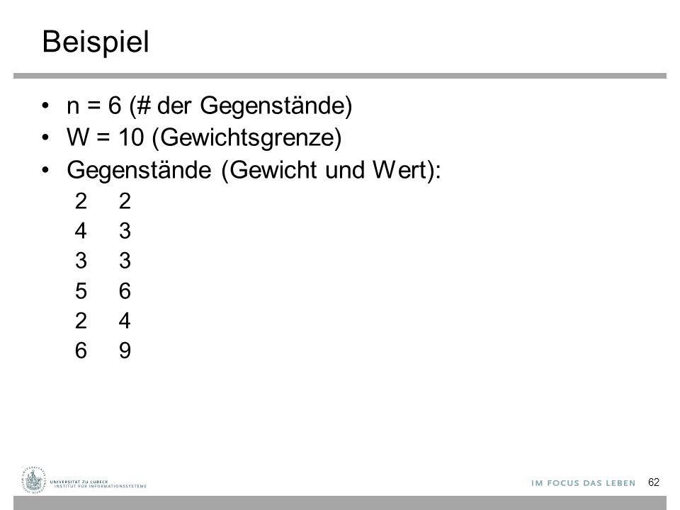 Beispiel n = 6 (# der Gegenstände) W = 10 (Gewichtsgrenze) Gegenstände (Gewicht und Wert): 2 4 3 3 5 6 2 4 6 9 62