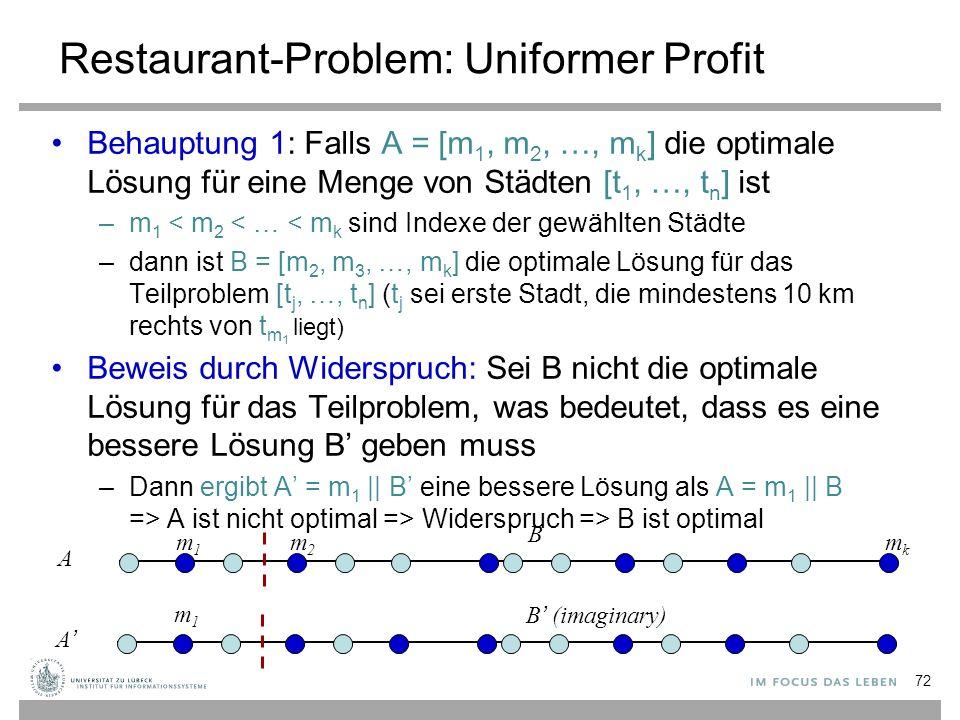 Restaurant-Problem: Uniformer Profit Behauptung 1: Falls A = [m 1, m 2, …, m k ] die optimale Lösung für eine Menge von Städten [t 1, …, t n ] ist –m 1 < m 2 < … < m k sind Indexe der gewählten Städte –dann ist B = [m 2, m 3, …, m k ] die optimale Lösung für das Teilproblem [t j, …, t n ] (t j sei erste Stadt, die mindestens 10 km rechts von t m 1 liegt) Beweis durch Widerspruch: Sei B nicht die optimale Lösung für das Teilproblem, was bedeutet, dass es eine bessere Lösung B' geben muss –Dann ergibt A' = m 1 || B' eine bessere Lösung als A = m 1 || B => A ist nicht optimal => Widerspruch => B ist optimal m1m1 B ' (imaginary) A'A' B m1m1 A m2m2 mkmk 72