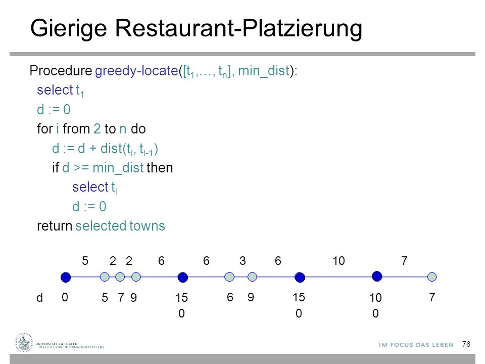 Gierige Restaurant-Platzierung Procedure greedy-locate([t 1,…, t n ], min_dist): select t 1 d := 0 for i from 2 to n do d := d + dist(t i, t i-1 ) if d >= min_dist then select t i d := 0 return selected towns 5226663107 d 0 57915 0 69 0 10 0 7 76