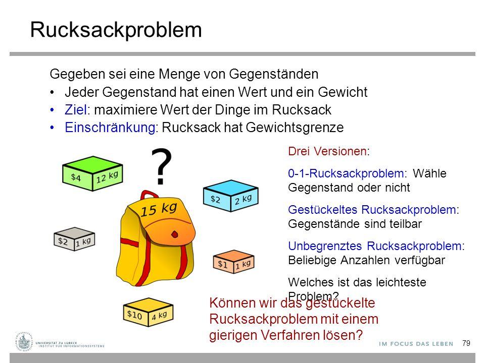 Rucksackproblem Drei Versionen: 0-1-Rucksackproblem: Wähle Gegenstand oder nicht Gestückeltes Rucksackproblem: Gegenstände sind teilbar Unbegrenztes Rucksackproblem: Beliebige Anzahlen verfügbar Welches ist das leichteste Problem.