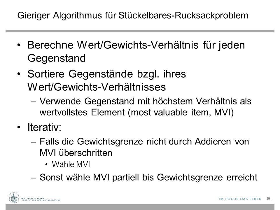 Gieriger Algorithmus für Stückelbares-Rucksackproblem Berechne Wert/Gewichts-Verhältnis für jeden Gegenstand Sortiere Gegenstände bzgl.