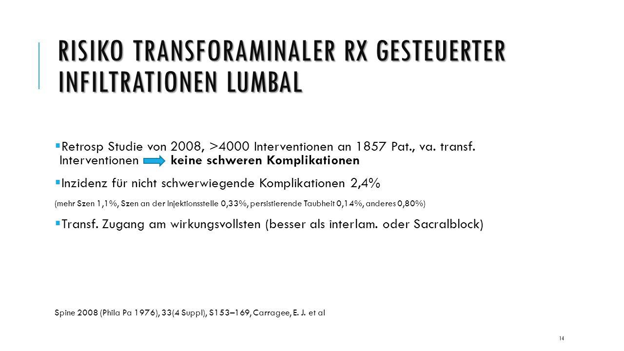 RISIKO TRANSFORAMINALER RX GESTEUERTER INFILTRATIONEN LUMBAL  Retrosp Studie von 2008, >4000 Interventionen an 1857 Pat., va.