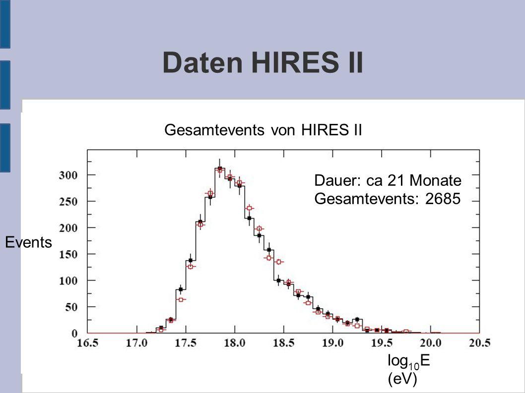 Daten HIRES II log 10 E (eV) Events Gesamtevents von HIRES II Dauer: ca 21 Monate Gesamtevents: 2685