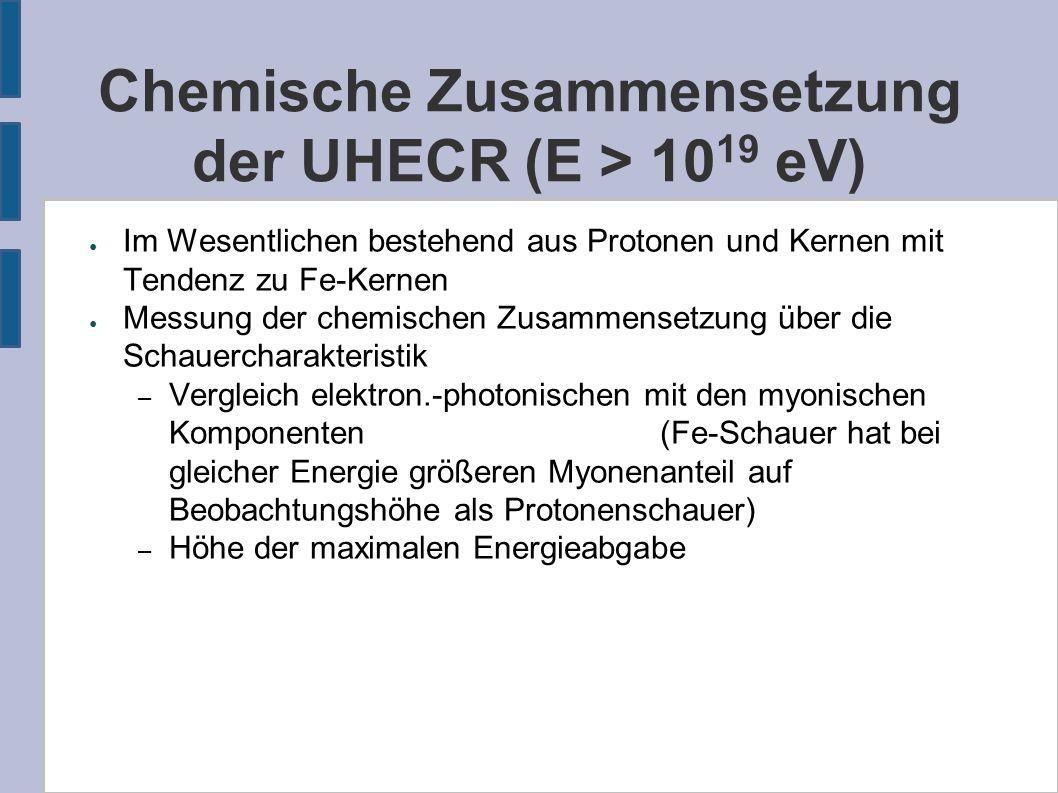 Chemische Zusammensetzung der UHECR (E > 10 19 eV) ● Im Wesentlichen bestehend aus Protonen und Kernen mit Tendenz zu Fe-Kernen ● Messung der chemischen Zusammensetzung über die Schauercharakteristik – Vergleich elektron.-photonischen mit den myonischen Komponenten (Fe-Schauer hat bei gleicher Energie größeren Myonenanteil auf Beobachtungshöhe als Protonenschauer) – Höhe der maximalen Energieabgabe