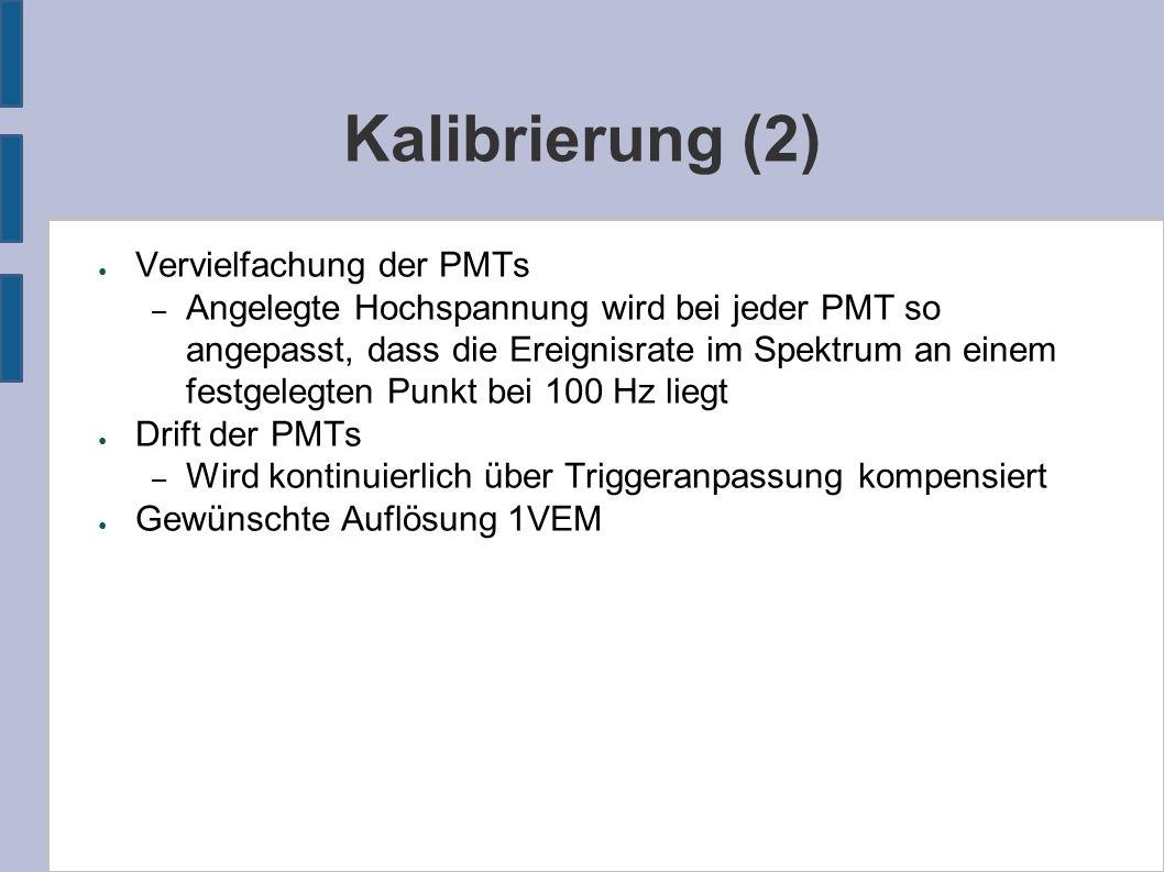 Kalibrierung (2) ● Vervielfachung der PMTs – Angelegte Hochspannung wird bei jeder PMT so angepasst, dass die Ereignisrate im Spektrum an einem festgelegten Punkt bei 100 Hz liegt ● Drift der PMTs – Wird kontinuierlich über Triggeranpassung kompensiert ● Gewünschte Auflösung 1VEM
