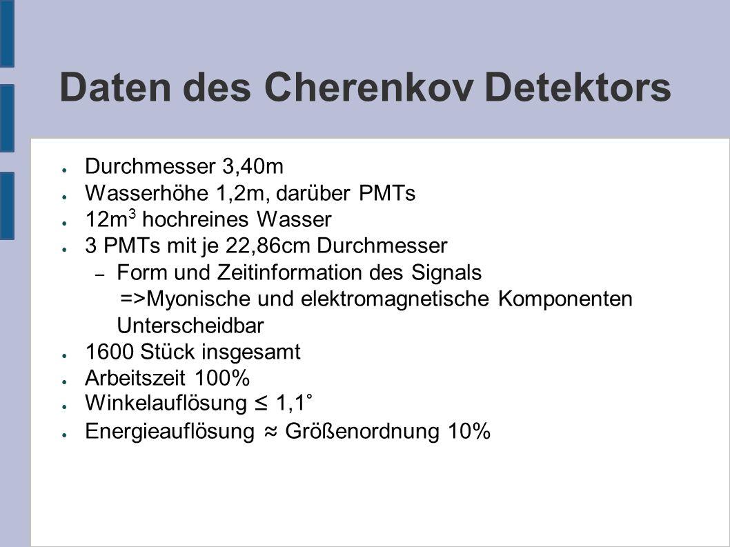 Daten des Cherenkov Detektors ● Durchmesser 3,40m ● Wasserhöhe 1,2m, darüber PMTs ● 12m 3 hochreines Wasser ● 3 PMTs mit je 22,86cm Durchmesser – Form