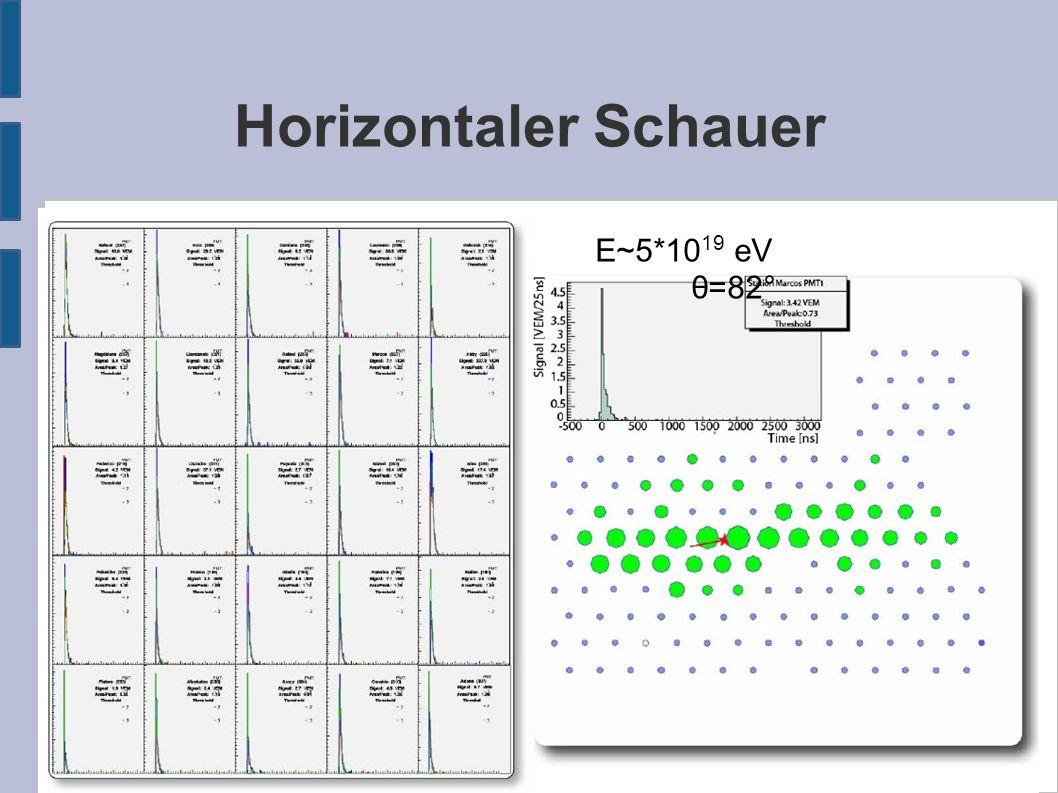 Horizontaler Schauer E~5*10 19 eV θ=82°