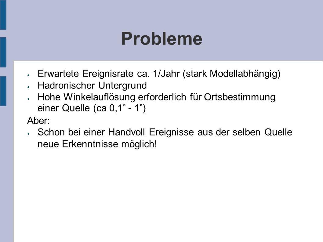 Probleme ● Erwartete Ereignisrate ca. 1/Jahr (stark Modellabhängig) ● Hadronischer Untergrund ● Hohe Winkelauflösung erforderlich für Ortsbestimmung e