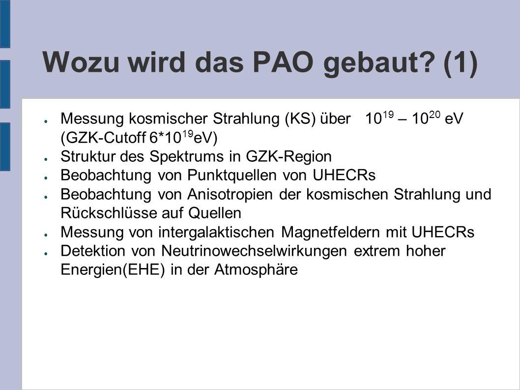 Wozu wird das PAO gebaut? (1) ● Messung kosmischer Strahlung (KS) über 10 19 – 10 20 eV (GZK-Cutoff 6*10 19 eV) ● Struktur des Spektrums in GZK-Region