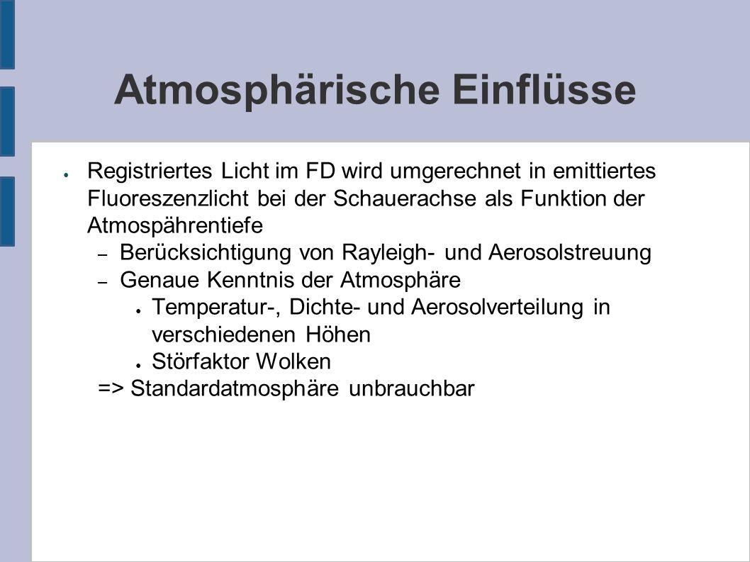 Atmosphärische Einflüsse ● Registriertes Licht im FD wird umgerechnet in emittiertes Fluoreszenzlicht bei der Schauerachse als Funktion der Atmospährentiefe – Berücksichtigung von Rayleigh- und Aerosolstreuung – Genaue Kenntnis der Atmosphäre ● Temperatur-, Dichte- und Aerosolverteilung in verschiedenen Höhen ● Störfaktor Wolken => Standardatmosphäre unbrauchbar
