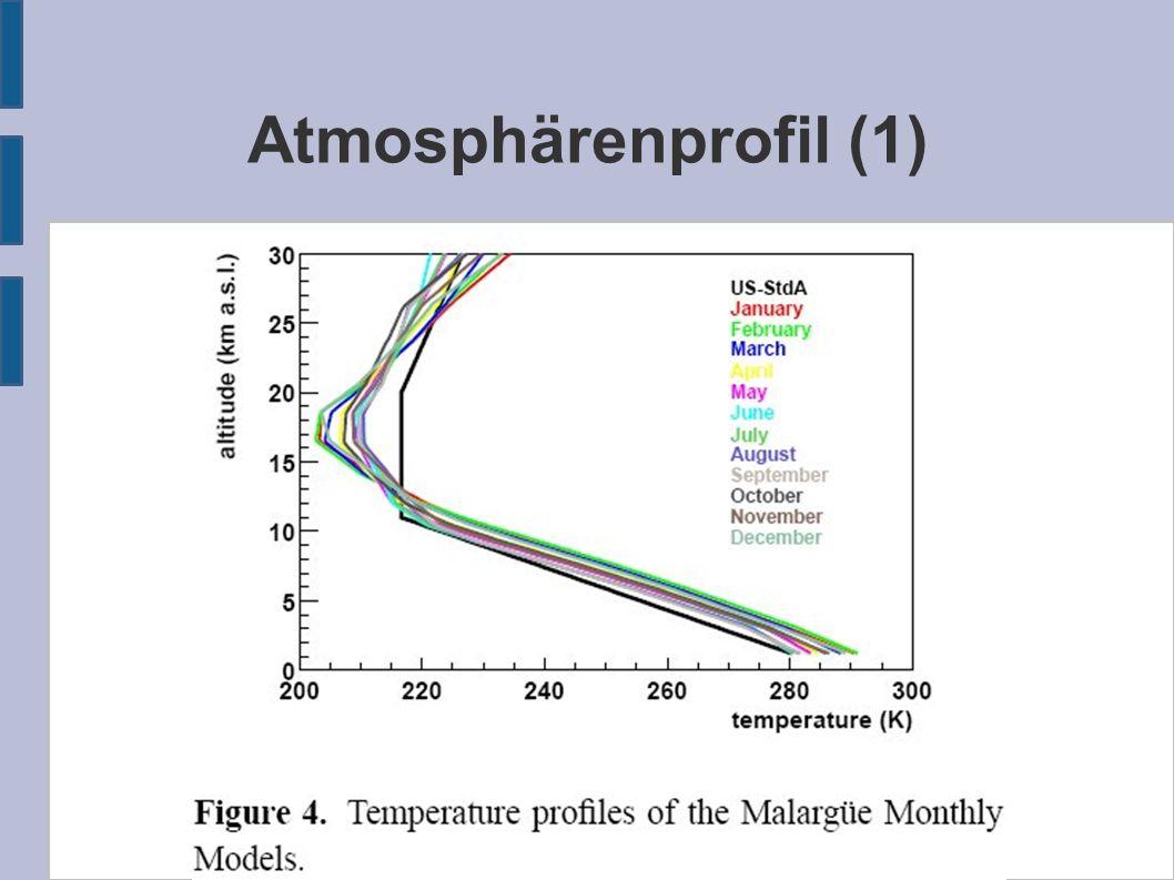 Atmosphärenprofil (1)