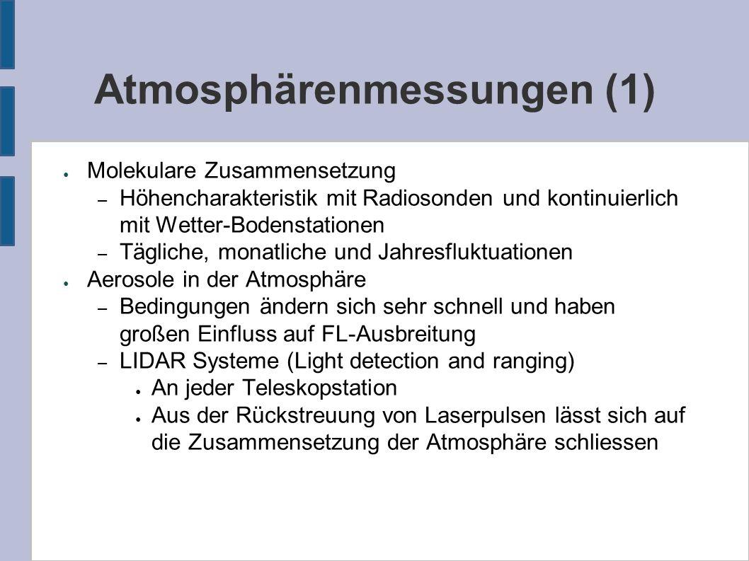 Atmosphärenmessungen (1) ● Molekulare Zusammensetzung – Höhencharakteristik mit Radiosonden und kontinuierlich mit Wetter-Bodenstationen – Tägliche, monatliche und Jahresfluktuationen ● Aerosole in der Atmosphäre – Bedingungen ändern sich sehr schnell und haben großen Einfluss auf FL-Ausbreitung – LIDAR Systeme (Light detection and ranging) ● An jeder Teleskopstation ● Aus der Rückstreuung von Laserpulsen lässt sich auf die Zusammensetzung der Atmosphäre schliessen
