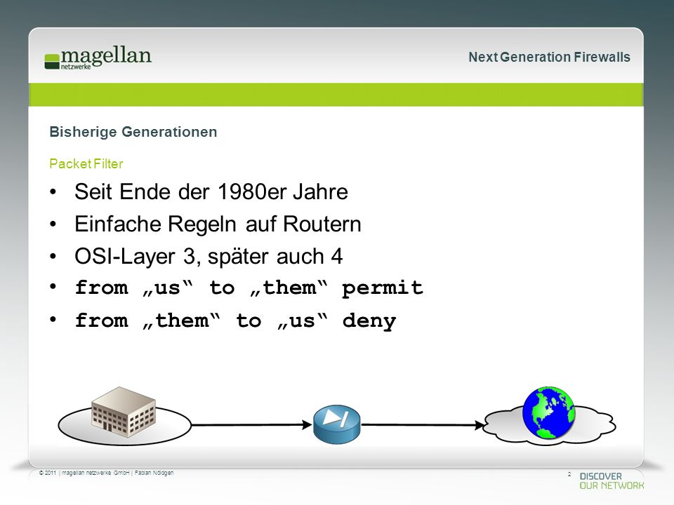 13 © 2011   magellan netzwerke GmbH   Fabian Nöldgen Next Generation Firewalls Bisherige Generationen Unified Threat Management Vereinheitlichung auf einer Appliance Mehr Komfort.