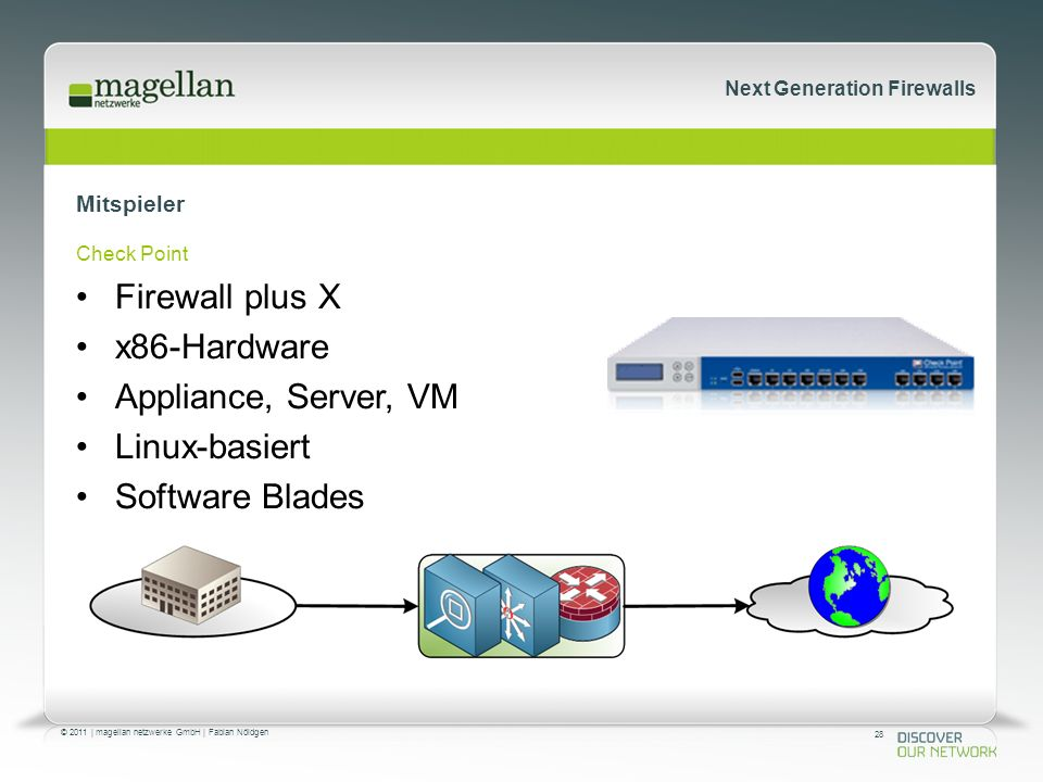 28 © 2011 | magellan netzwerke GmbH | Fabian Nöldgen Next Generation Firewalls Mitspieler Check Point Firewall plus X x86-Hardware Appliance, Server,