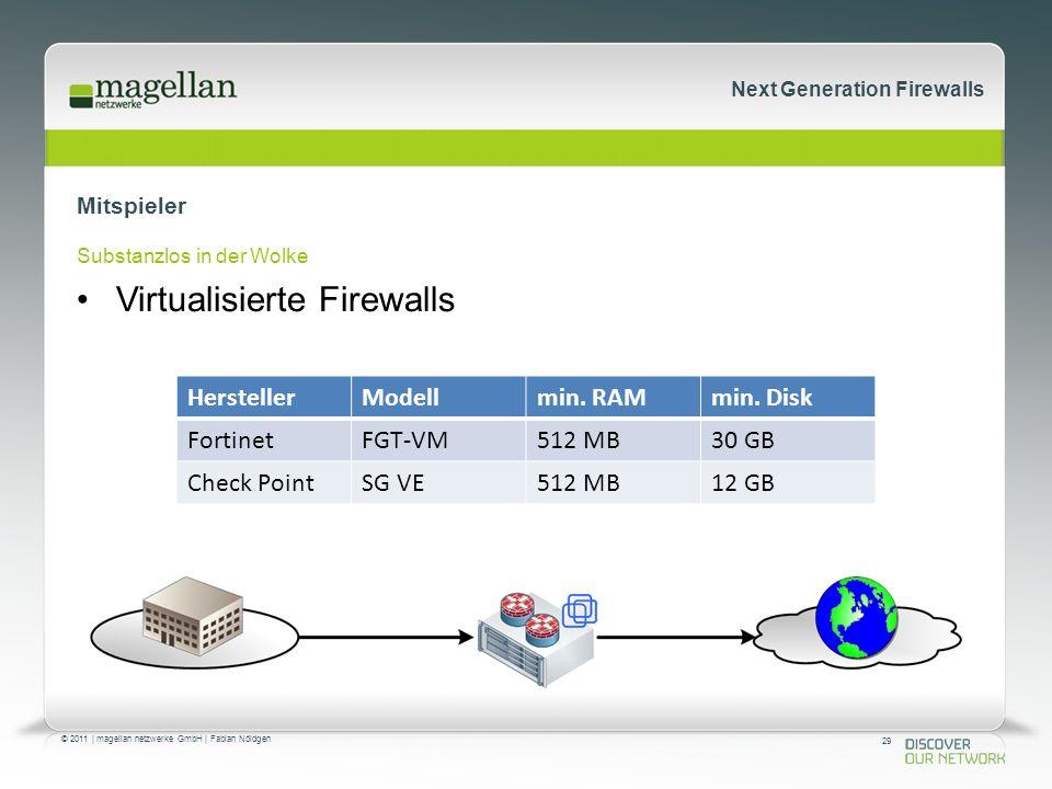 29 © 2011 | magellan netzwerke GmbH | Fabian Nöldgen Next Generation Firewalls Mitspieler Substanzlos in der Wolke Virtualisierte Firewalls HerstellerModellmin.