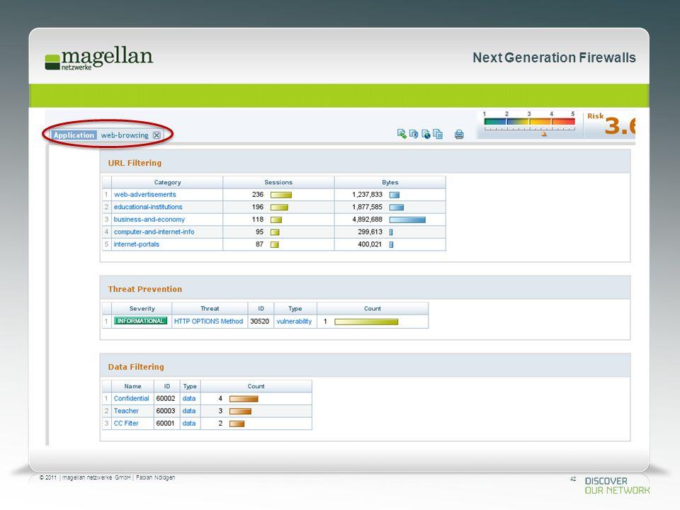 42 © 2011 | magellan netzwerke GmbH | Fabian Nöldgen Next Generation Firewalls Anforderungen 1.