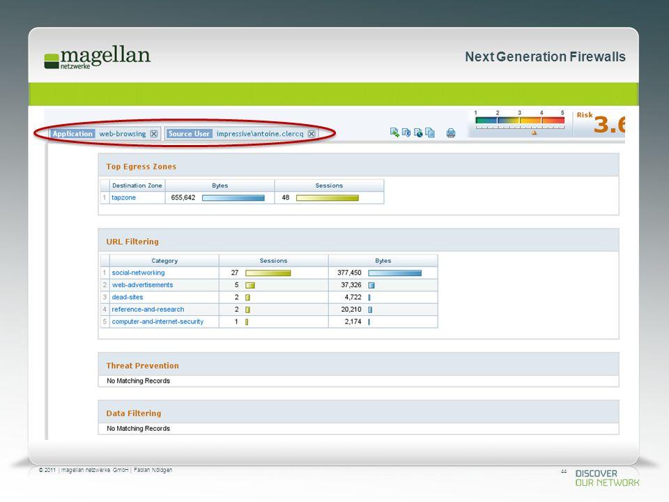44 © 2011 | magellan netzwerke GmbH | Fabian Nöldgen Next Generation Firewalls Anforderungen 1.