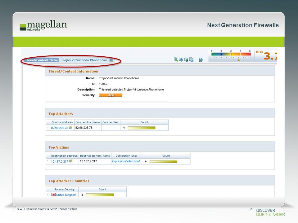 45 © 2011 | magellan netzwerke GmbH | Fabian Nöldgen Next Generation Firewalls Anforderungen 1.