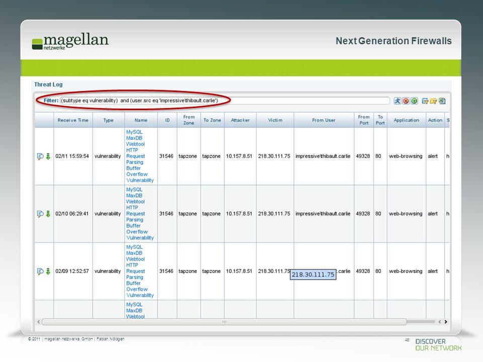 48 © 2011 | magellan netzwerke GmbH | Fabian Nöldgen Next Generation Firewalls Anforderungen 1.