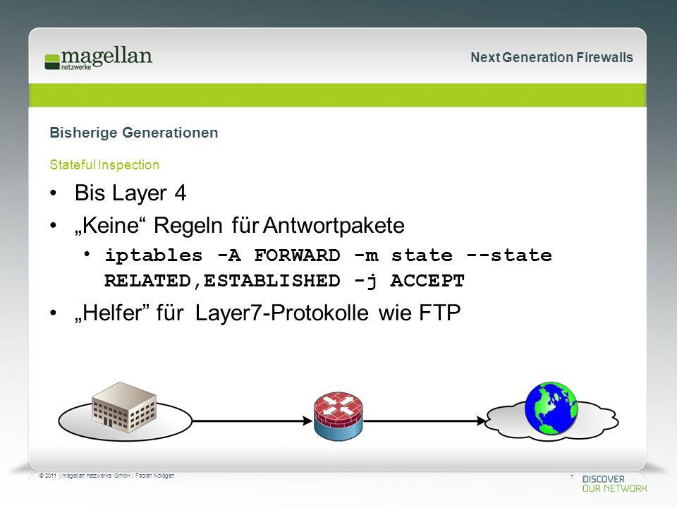 28 © 2011   magellan netzwerke GmbH   Fabian Nöldgen Next Generation Firewalls Mitspieler Check Point Firewall plus X x86-Hardware Appliance, Server, VM Linux-basiert Software Blades