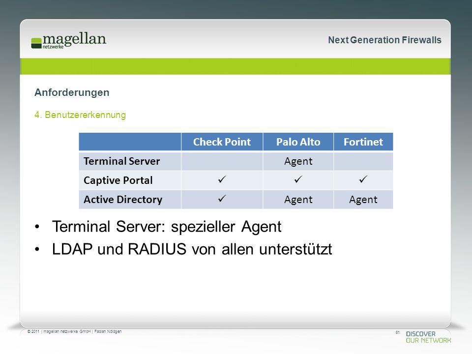 81 © 2011 | magellan netzwerke GmbH | Fabian Nöldgen Next Generation Firewalls Anforderungen 4.