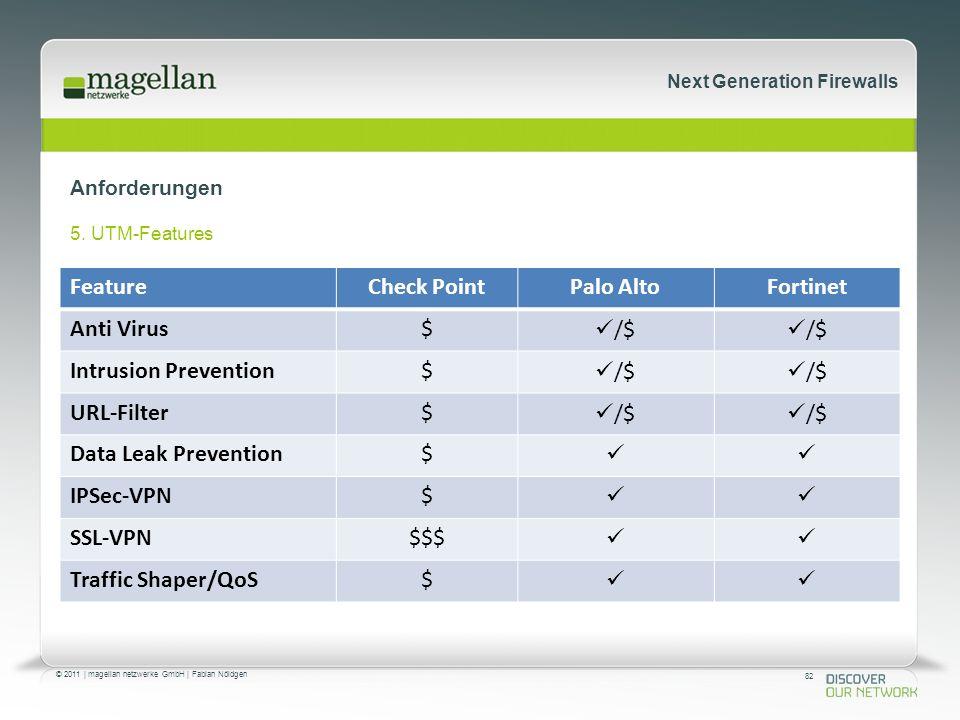 82 © 2011 | magellan netzwerke GmbH | Fabian Nöldgen Next Generation Firewalls Anforderungen 5.