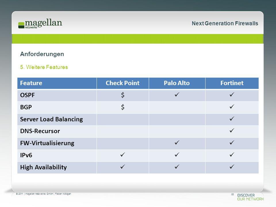 83 © 2011 | magellan netzwerke GmbH | Fabian Nöldgen Next Generation Firewalls Anforderungen 5.