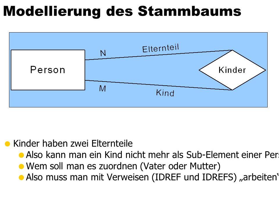"""Modellierung des Stammbaums  Kinder haben zwei Elternteile  Also kann man ein Kind nicht mehr als Sub-Element einer Person modellieren  Wem soll man es zuordnen (Vater oder Mutter)  Also muss man mit Verweisen (IDREF und IDREFS) """"arbeiten"""
