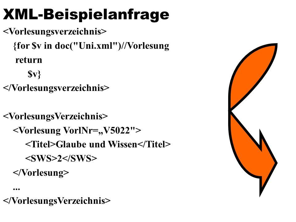 XML-Beispielanfrage {for $v in doc( Uni.xml )//Vorlesung return $v} Glaube und Wissen 2...