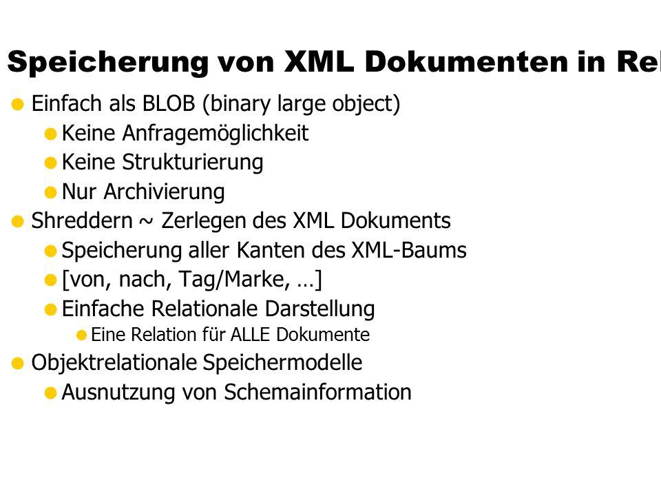 Speicherung von XML Dokumenten in Relationen  Einfach als BLOB (binary large object)  Keine Anfragemöglichkeit  Keine Strukturierung  Nur Archivierung  Shreddern ~ Zerlegen des XML Dokuments  Speicherung aller Kanten des XML-Baums  [von, nach, Tag/Marke, …]  Einfache Relationale Darstellung  Eine Relation für ALLE Dokumente  Objektrelationale Speichermodelle  Ausnutzung von Schemainformation