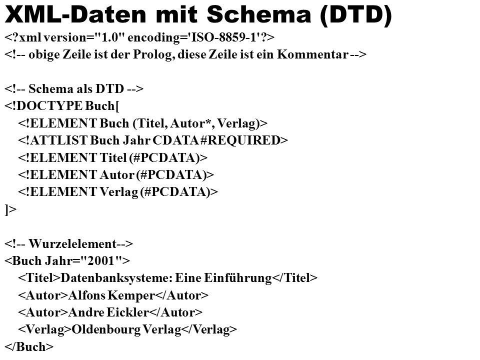 XML-Daten mit Schema (DTD) <!DOCTYPE Buch[ ]> Datenbanksysteme: Eine Einführung Alfons Kemper Andre Eickler Oldenbourg Verlag