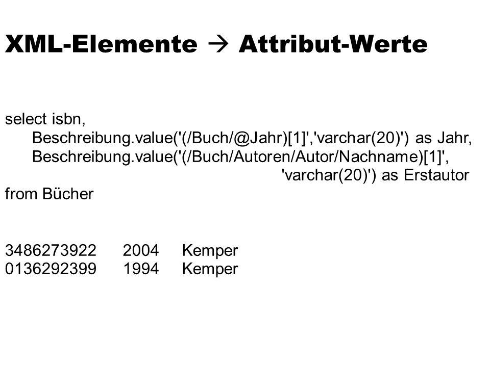 select isbn, Beschreibung.value( (/Buch/@Jahr)[1] , varchar(20) ) as Jahr, Beschreibung.value( (/Buch/Autoren/Autor/Nachname)[1] , varchar(20) ) as Erstautor from Bücher 3486273922 2004 Kemper 0136292399 1994 Kemper XML-Elemente  Attribut-Werte